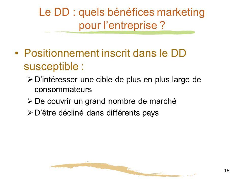 16 Le DD : quels bénéfices marketing pour lentreprise .