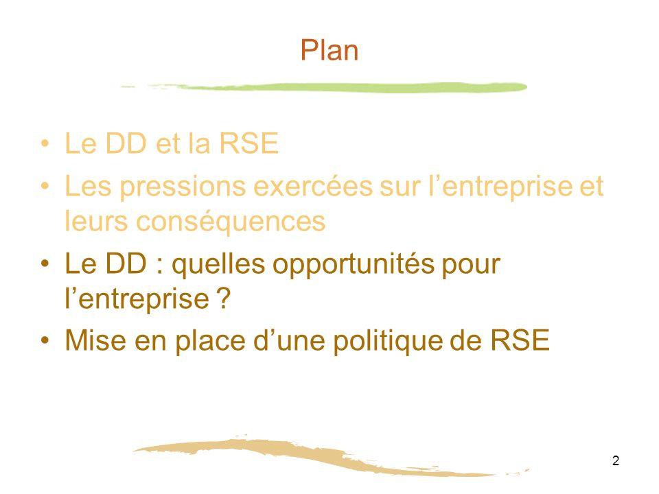 3 La RSE : menaces et opportunités pour lentreprise Les pressions exercées sur lentreprise : Les salariés, les syndicats, Les actionnaires, La concurrence, Les ONG, La législation, lÉtat, La société civile, …