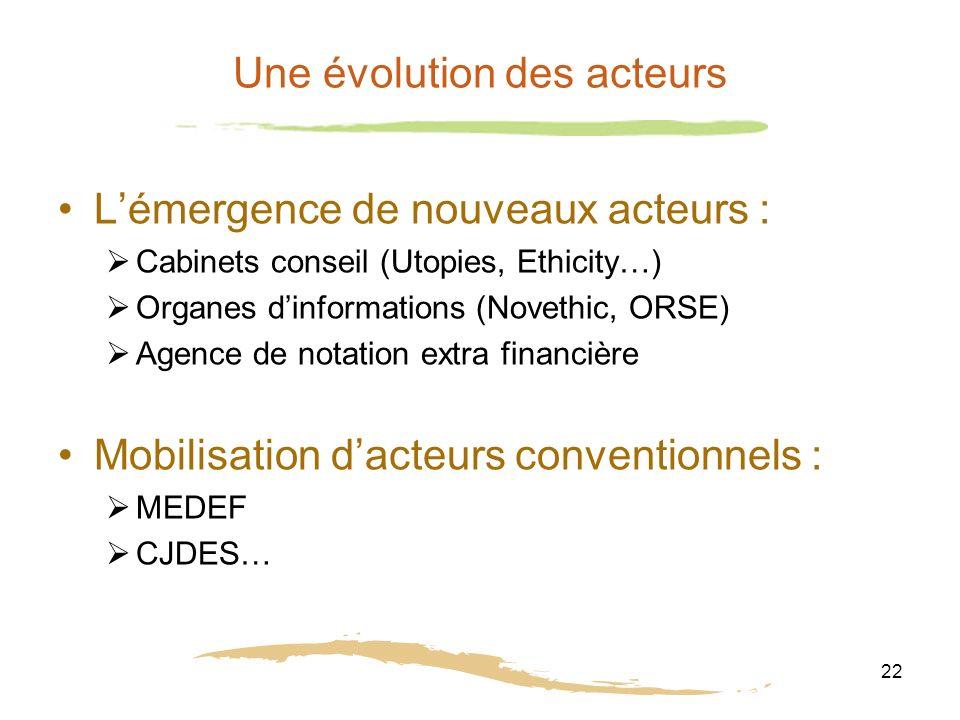 22 Une évolution des acteurs Lémergence de nouveaux acteurs : Cabinets conseil (Utopies, Ethicity…) Organes dinformations (Novethic, ORSE) Agence de n