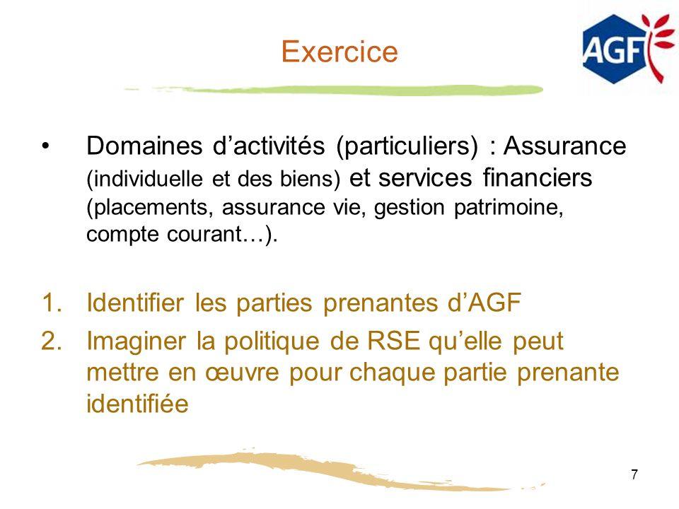 8 Exemple AGF Domaine : Assurance et services financiers.