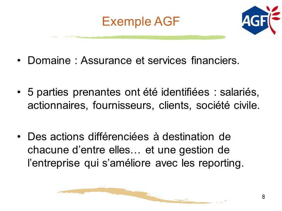 9 Exemple AGF Salariés : Communication sur lenvironnement (doc.