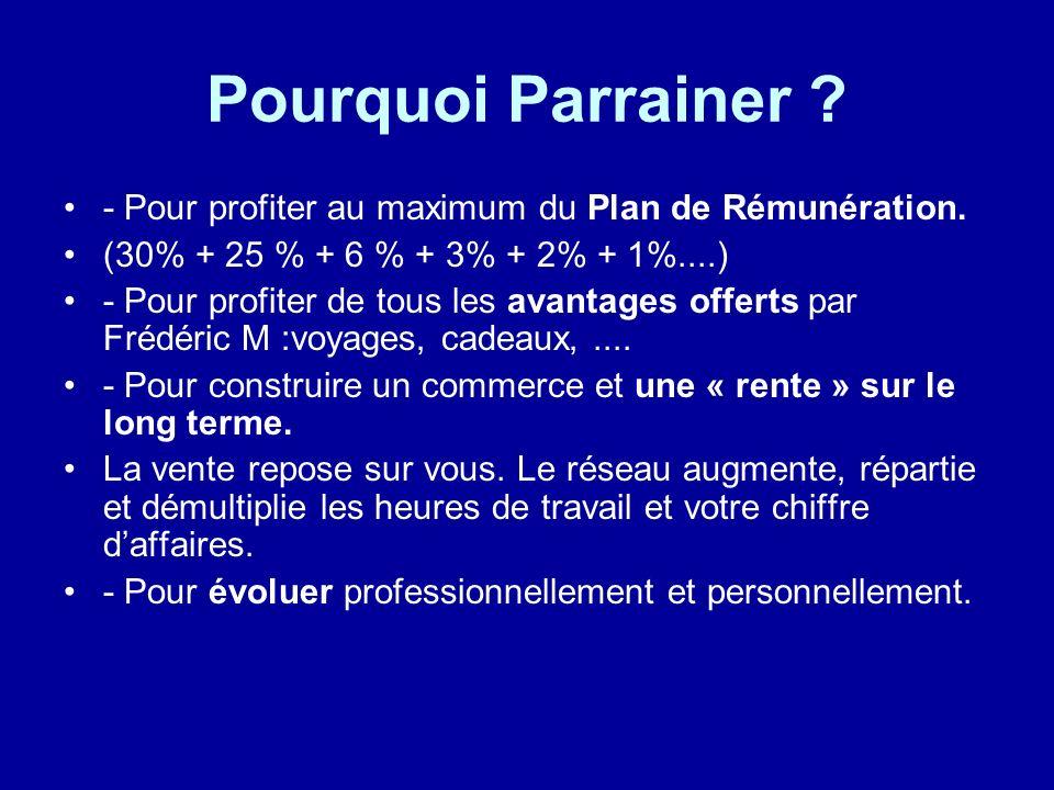 Pourquoi Parrainer ? - Pour profiter au maximum du Plan de Rémunération. (30% + 25 % + 6 % + 3% + 2% + 1%....) - Pour profiter de tous les avantages o