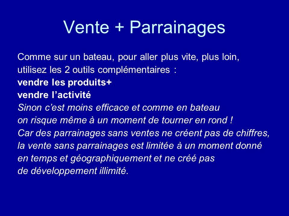 Comment Parrainer .-P-Pour SINSCRIRE : le Dossier dInscription STF00.