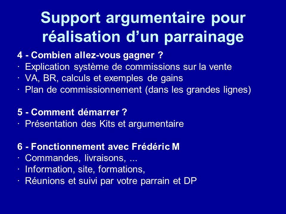 Support argumentaire pour réalisation dun parrainage 4 - Combien allez-vous gagner ? · Explication système de commissions sur la vente · VA, BR, calcu