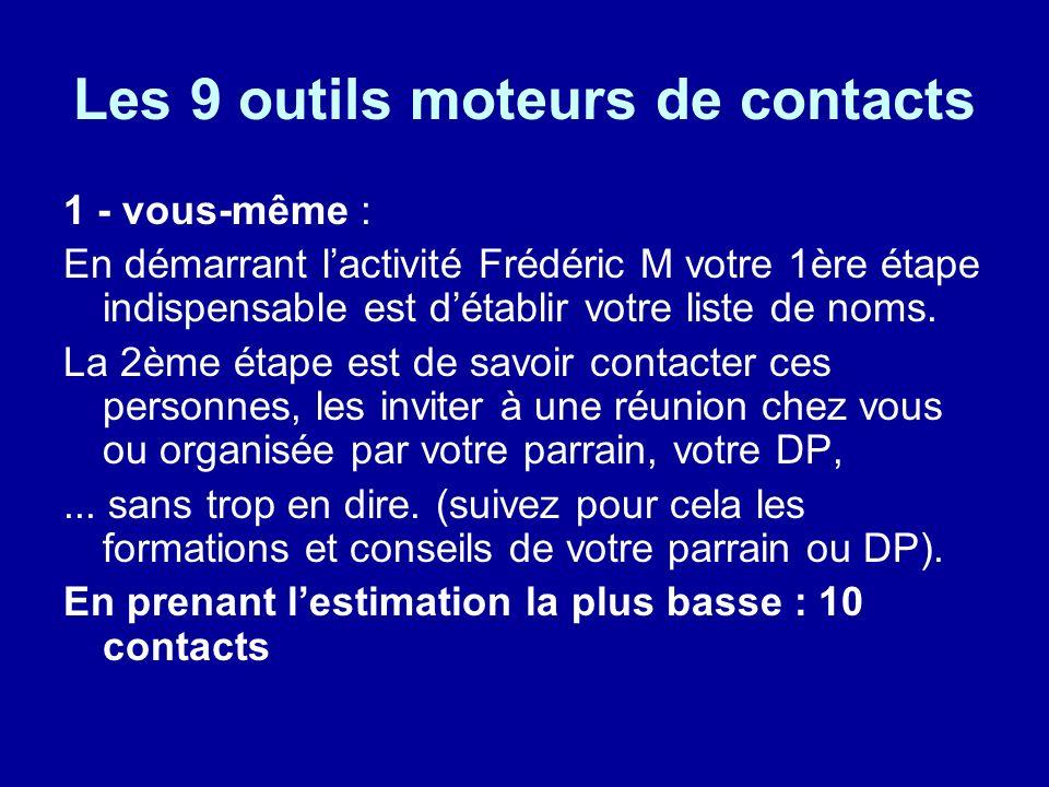 Les 9 outils moteurs de contacts 1 - vous-même : En démarrant lactivité Frédéric M votre 1ère étape indispensable est détablir votre liste de noms. La