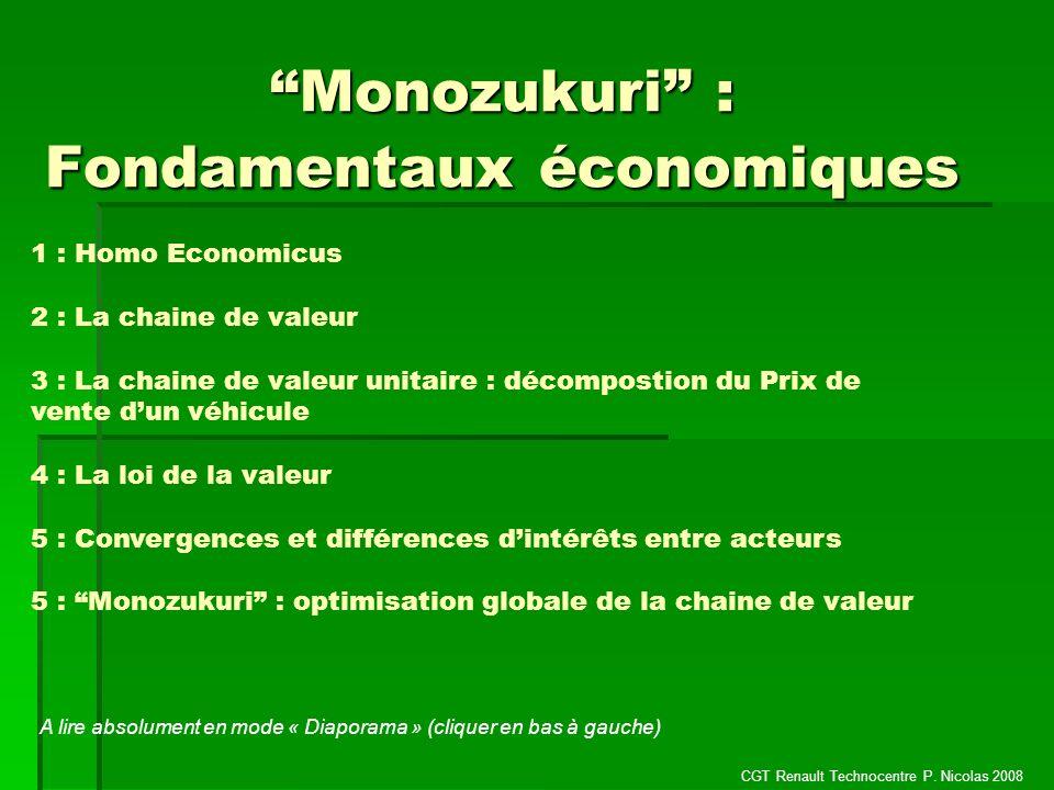 CGT Renault Technocentre P. Nicolas 2008 Monozukuri : Fondamentaux économiques A lire absolument en mode « Diaporama » (cliquer en bas à gauche) 1 : H