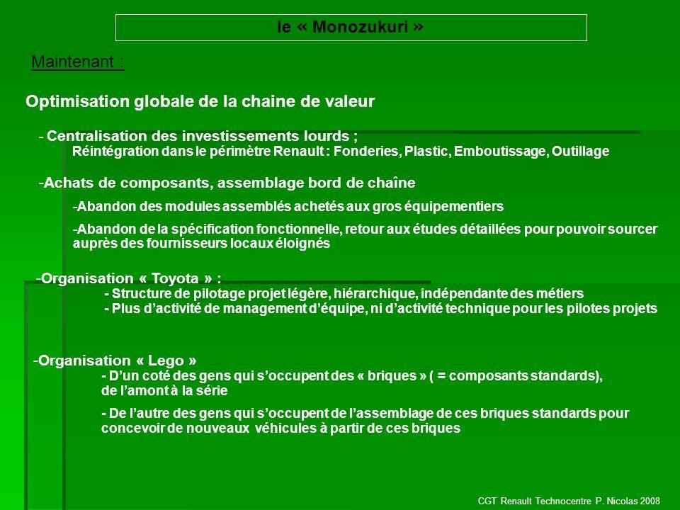 CGT Renault Technocentre P. Nicolas 2008 le « Monozukuri » Optimisation globale de la chaine de valeur - Centralisation des investissements lourds ; R