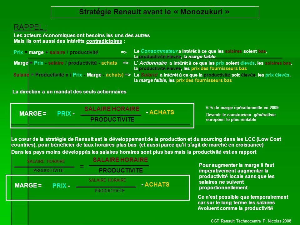 CGT Renault Technocentre P. Nicolas 2008 Strat é gie Renault avant le « Monozukuri » Les acteurs é conomiques ont besoins les uns des autres Mais ils