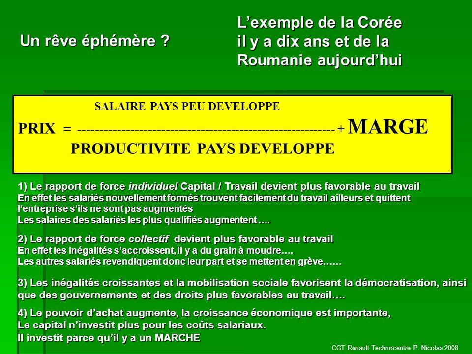 CGT Renault Technocentre P. Nicolas 2008 Un rêve éphémère ? 1) Le rapport de force individuel Capital / Travail devient plus favorable au travail En e