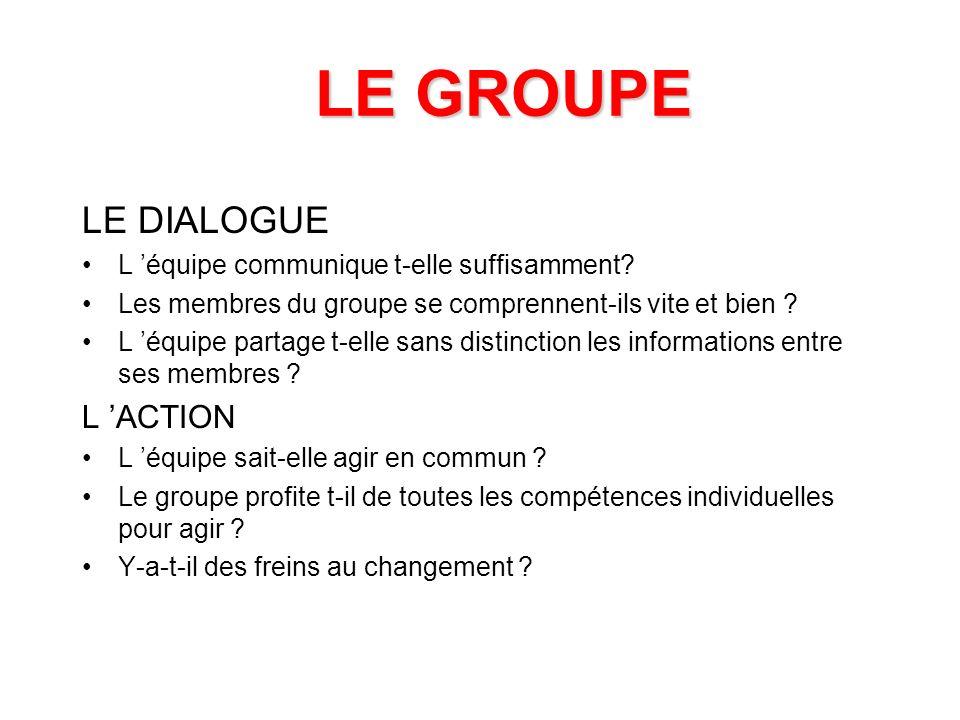 LE GROUPE LA LIMPIDITE Les règles du jeu au sein de l équipe sont elles claires Sont elles perçues par tous de la même façon LA CULTURE L équipe partage t-elle un minimum de valeurs de groupe .