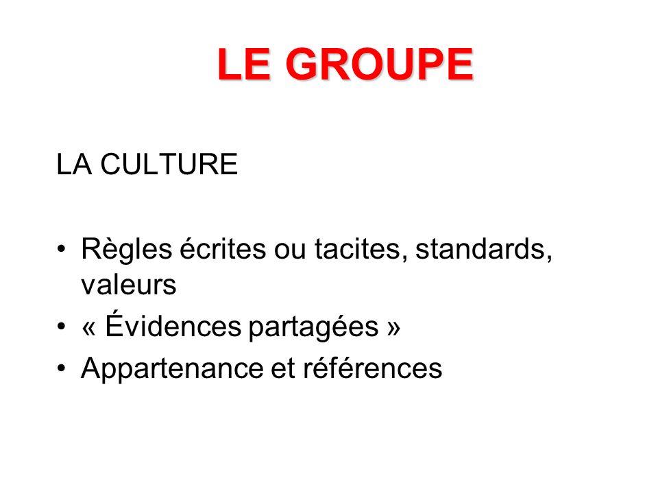 LE GROUPE L INTERACTION La coordination des membres de l équipe est- elle suffisante .
