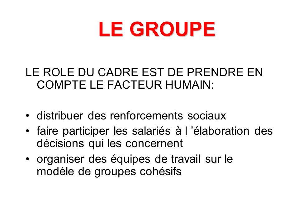 LE GROUPE Le groupe se définit aussi par la confrontation avec l extérieur, sa comparaison avec d autres groupes la manière dont un groupe se forme dépend aussi de son rapport à l extérieur un groupe s oppose à d autres groupes ce processus de différenciation, même s il n est pas toujours conflictuel, est toujours à l œuvre