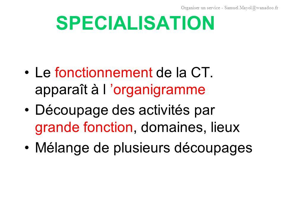 ORGANIGRAMME La division de la CT en organes distincts montre sa spécialisation.
