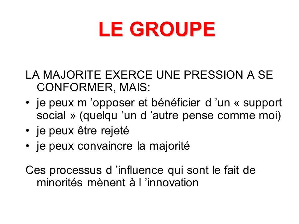 LE GROUPE LE GROUPE A UNE INFLUENCE SUR SES MEMBRES.