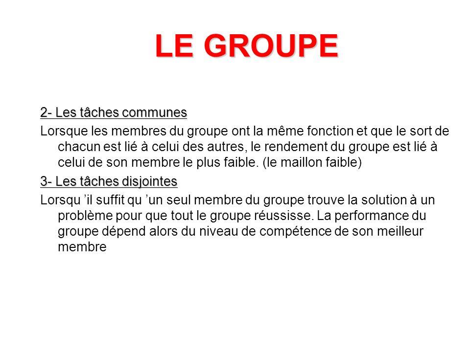 LE GROUPE AGIR SEUL OU EN GROUPE .