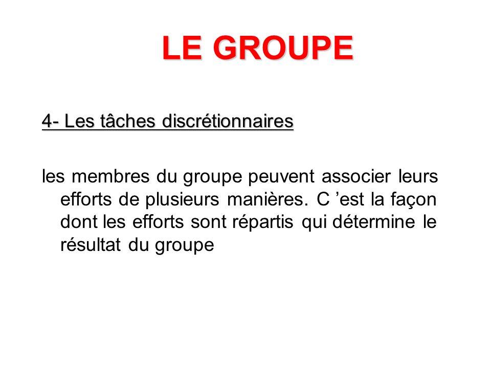 LE GROUPE 2- Les tâches communes Lorsque les membres du groupe ont la même fonction et que le sort de chacun est lié à celui des autres, le rendement du groupe est lié à celui de son membre le plus faible.