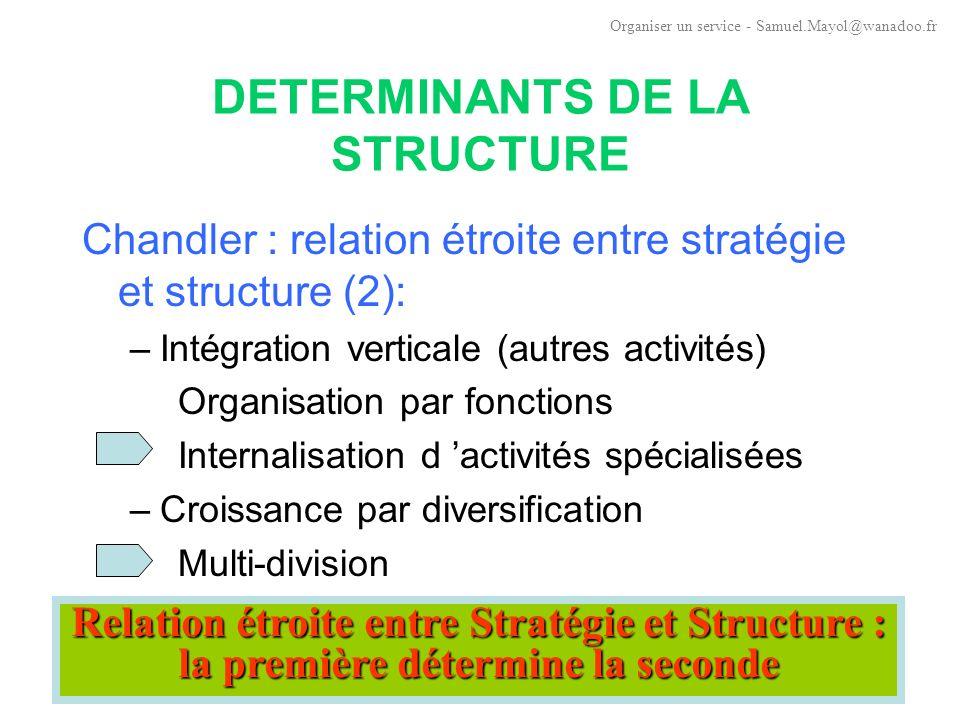 DETERMINANTS DE LA STRUCTURE Chandler : relation étroite entre stratégie et structure (1): –stade initial : petite CT mono-activité.
