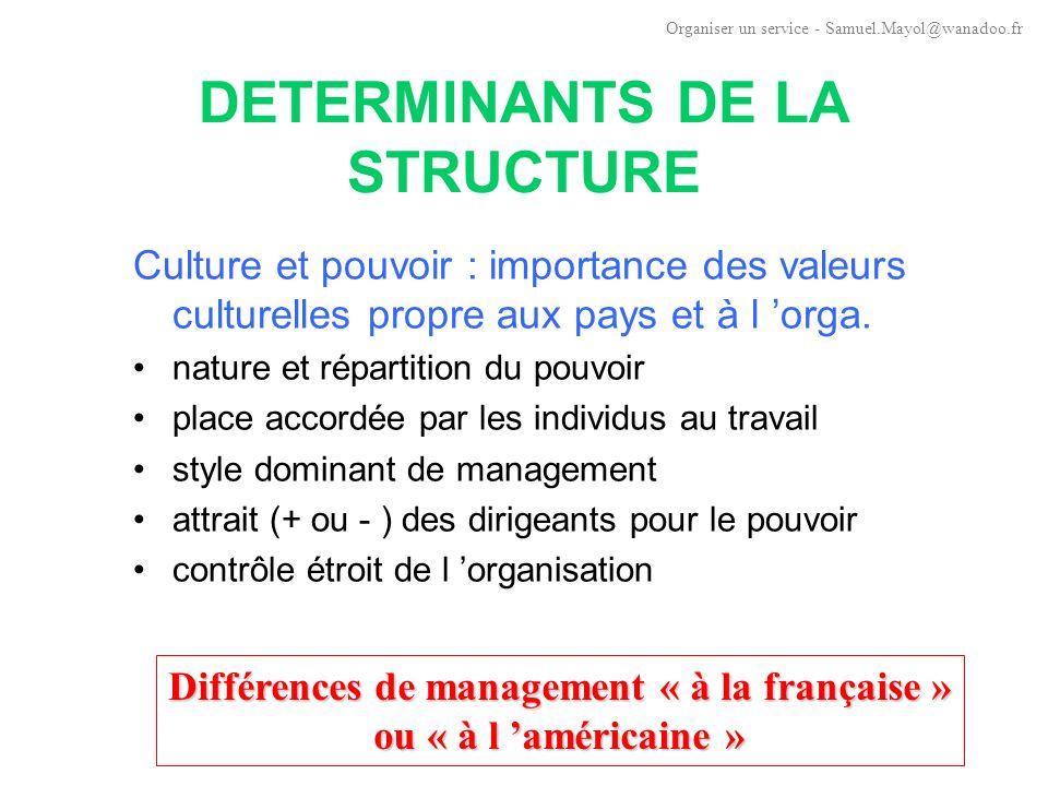 DETERMINANTS DE LA STRUCTURE Influence de l environnement Relation entre structure interne et caractéristiques de son environnement: Plus l env.