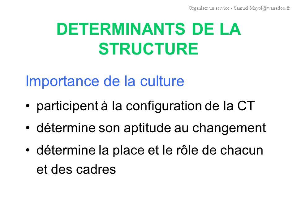 DETERMINANTS DE LA STRUCTURE Culture et pouvoir : importance des valeurs culturelles propre aux pays et à l orga.
