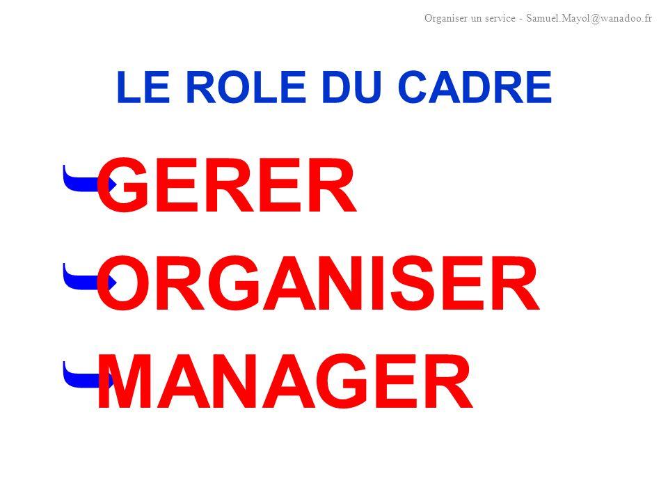 ORGANISER UN SERVICE Samuel MAYOL ENACT DE DUNKERQUE Samuel.Mayol@wanadoo.fr