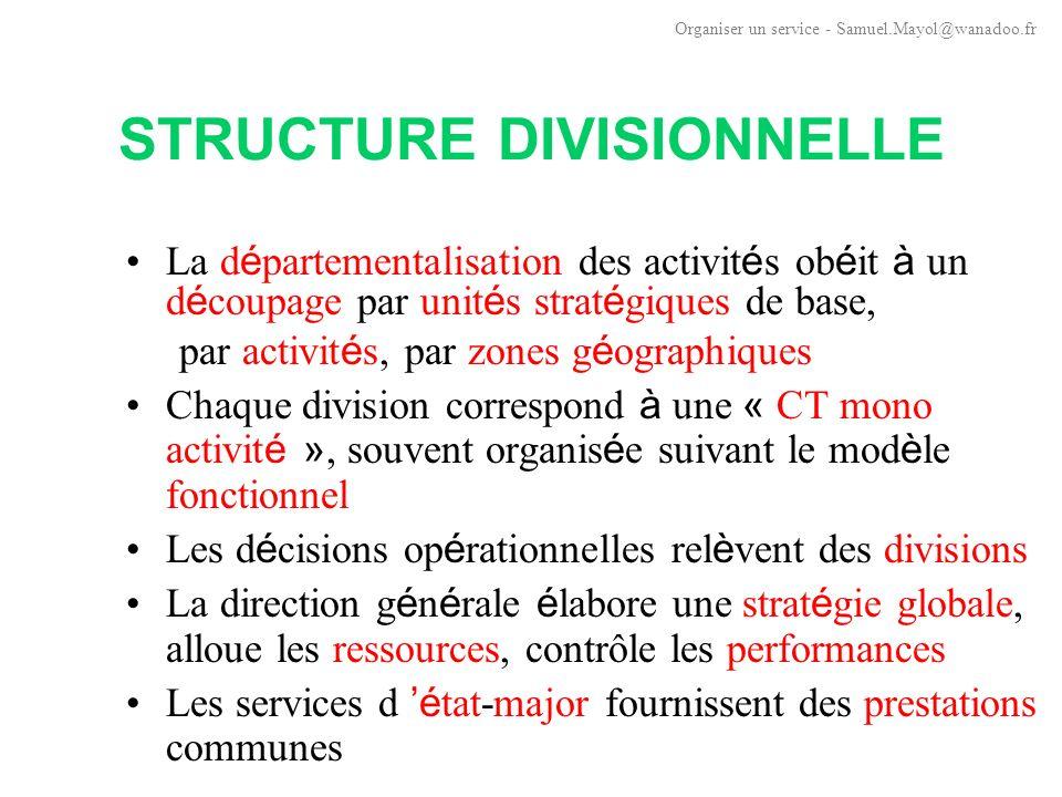 STRUCTURE FONCTIONNELLE EVOLUEE Organiser un service - Samuel.Mayol@wanadoo.fr