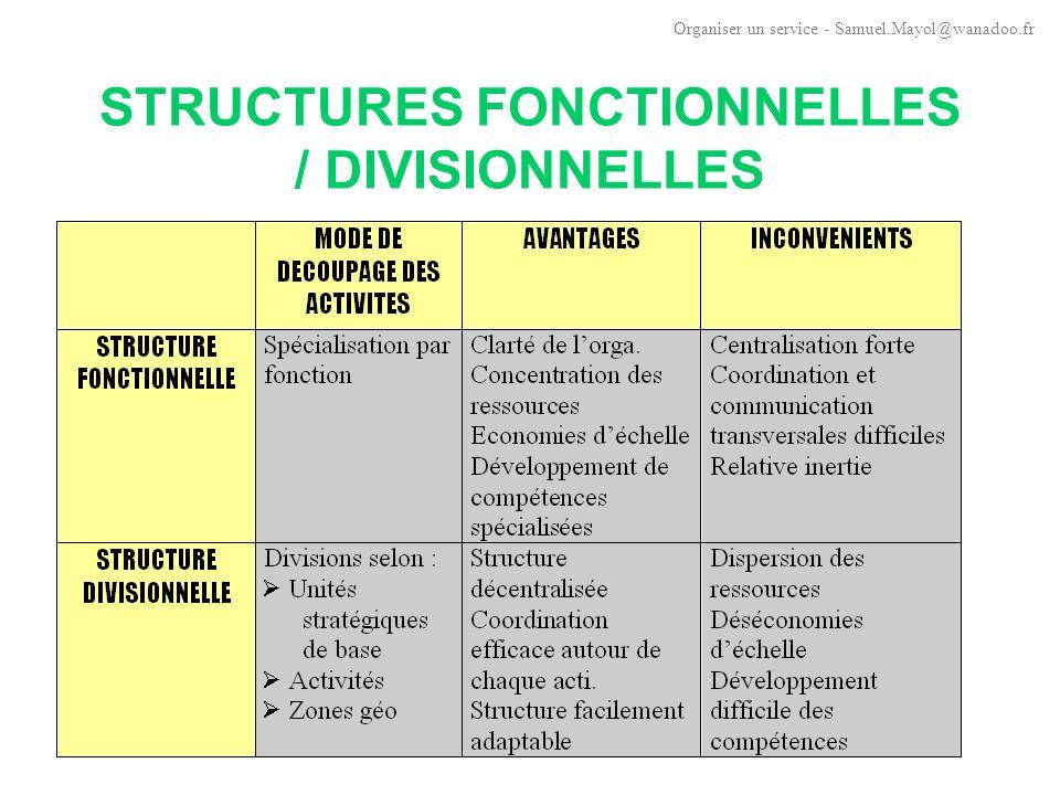 STRUCTURE DIVISIONNELLE Organiser un service - Samuel.Mayol@wanadoo.fr