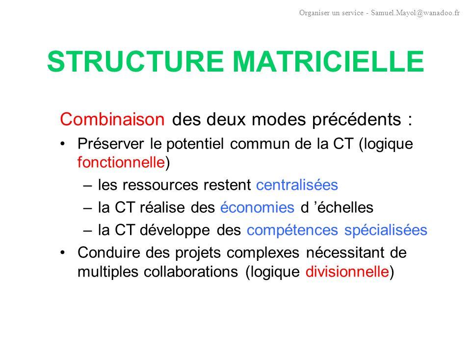 STRUCTURES FONCTIONNELLES / DIVISIONNELLES Organiser un service - Samuel.Mayol@wanadoo.fr