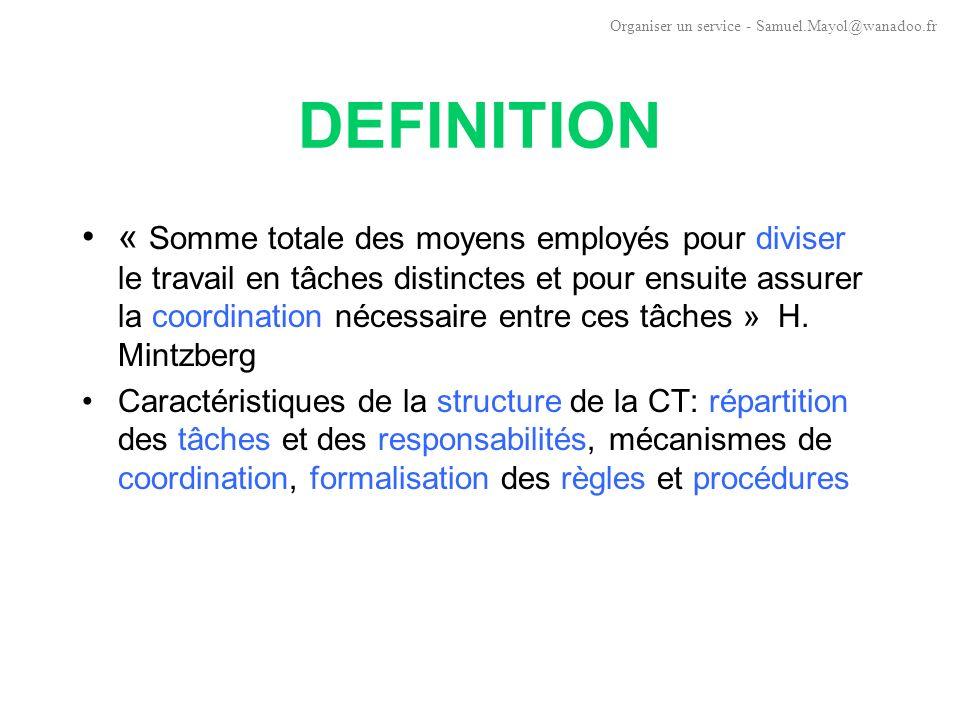 LE ROLE DU CADRE GERER ORGANISER MANAGER Organiser un service - Samuel.Mayol@wanadoo.fr