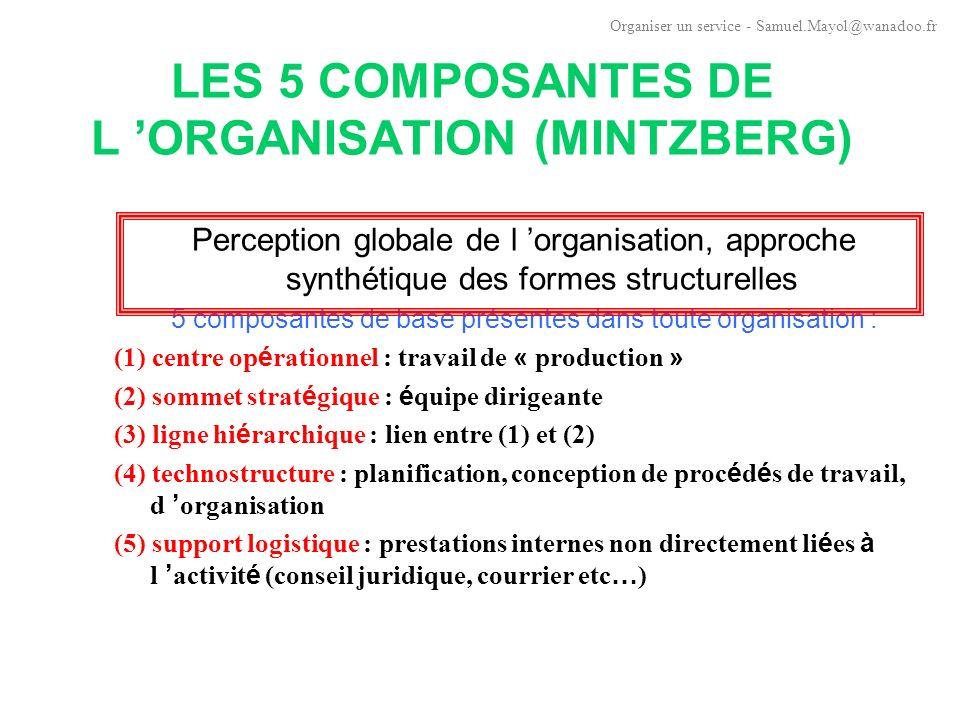 STRUCTURE MATRICIELLE Projet 1 Projet 2 Projet 3 Organiser un service - Samuel.Mayol@wanadoo.fr