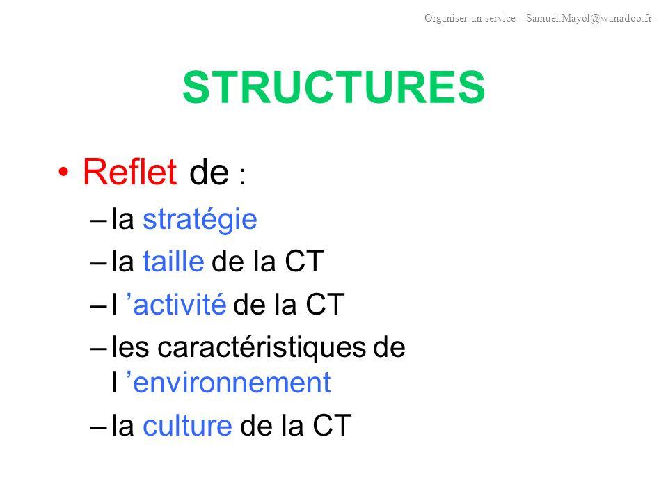 STRUCTURES OBJECTIF : favoriser les développement économique de la CT et la réalisation de ses grandes options stratégiques.