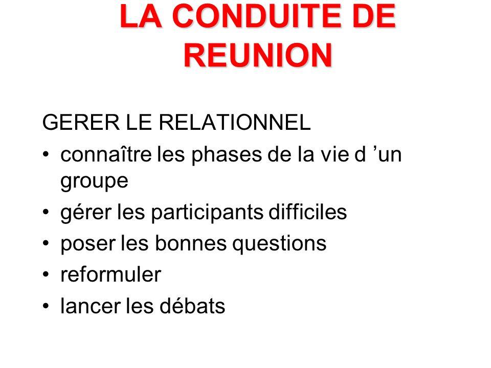 LA CONDUITE DE REUNION ANIMER LA REUNION utiliser le tableau blanc ou rétroprojecteur lancer un tour de table organiser des sous-groupes réaliser un brainstorming faire des synthèses créer un fil rouge