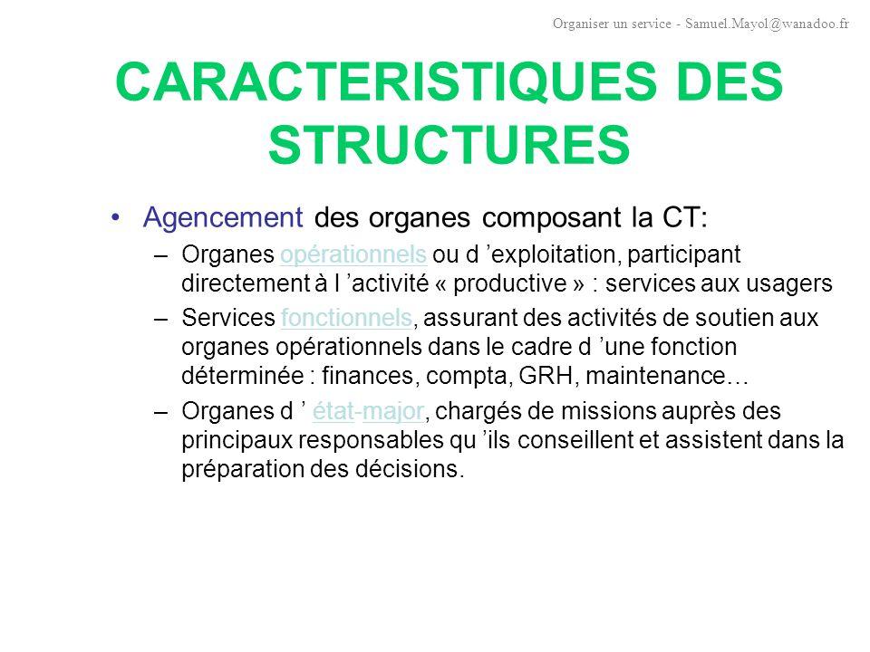 STRUCTURES Reflet de : –la stratégie –la taille de la CT –l activité de la CT –les caractéristiques de l environnement –la culture de la CT Organiser un service - Samuel.Mayol@wanadoo.fr