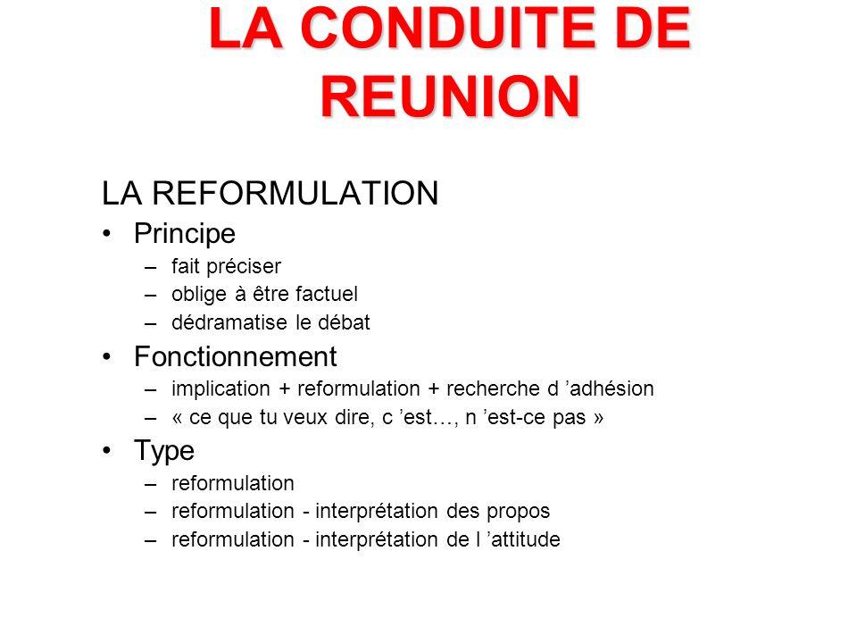 LA CONDUITE DE REUNION