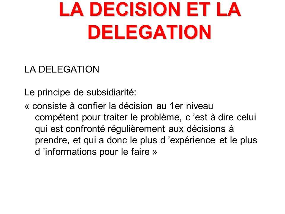 LA DECISION ET LA DELEGATION LES 3 TYPES DE DECISION stratégiques de type « projet » opérationnelles