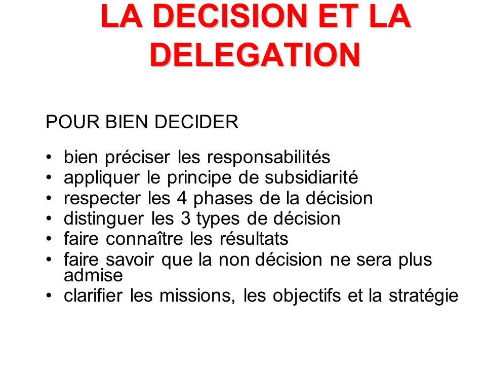 LA DECISION ET LA DELEGATION LA DELEGATION Le principe de subsidiarité: « consiste à confier la décision au 1er niveau compétent pour traiter le problème, c est à dire celui qui est confronté régulièrement aux décisions à prendre, et qui a donc le plus d expérience et le plus d informations pour le faire »