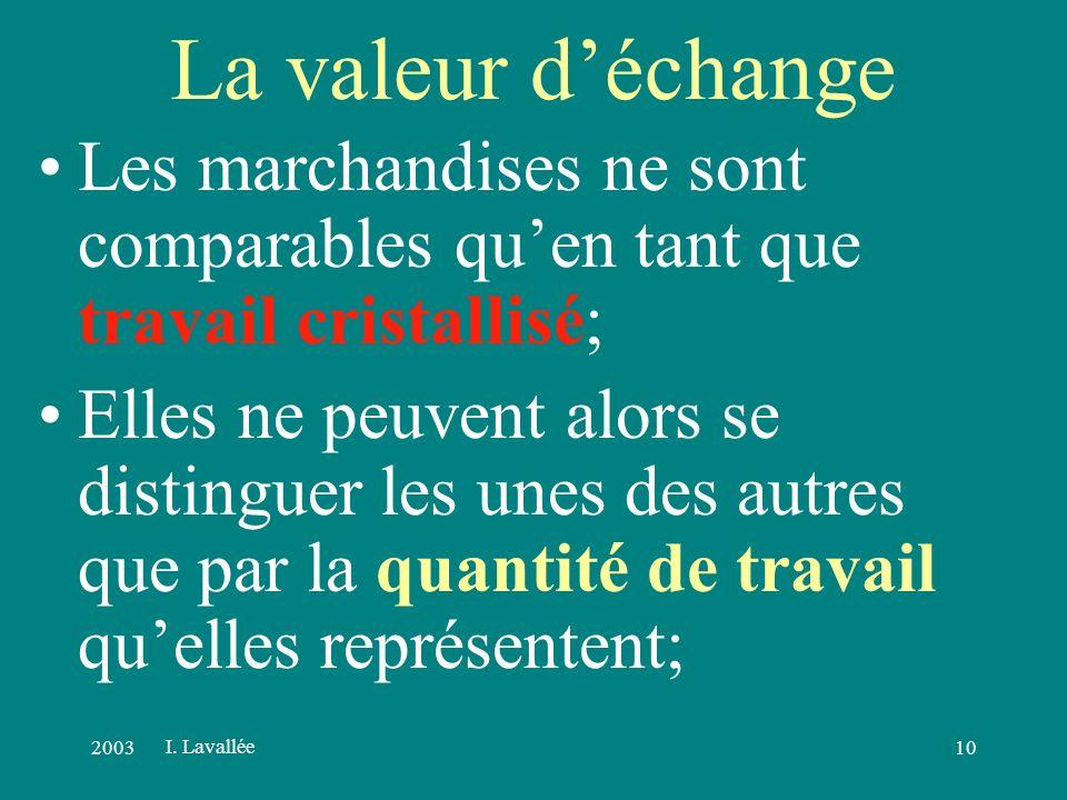 20039 Valeur déchange Quelle est la substance sociale commune à toutes les marchandises ? Le travail ! I. Lavallée