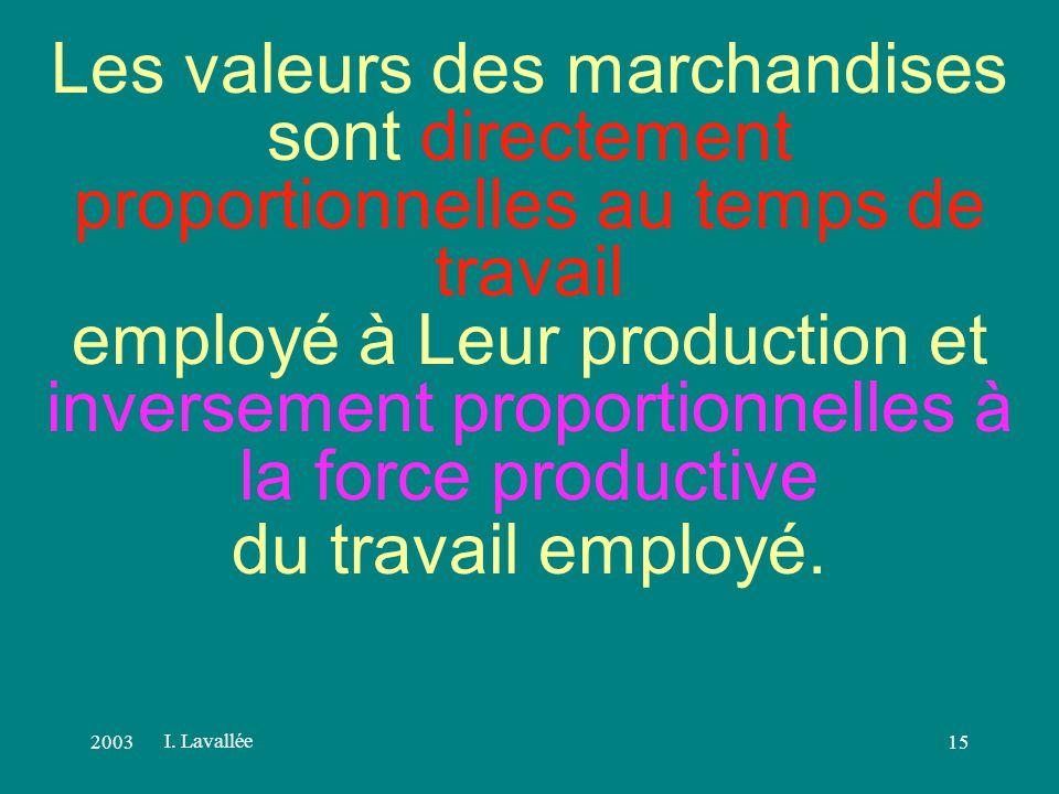 200314 La valeur déchange des marchandises est inversement proportionnelle à la force productive du travail employé. I. Lavallée