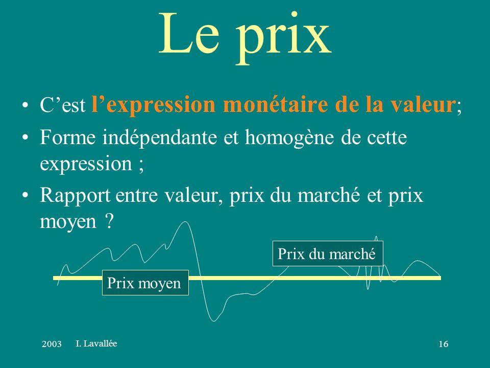 200315 Les valeurs des marchandises sont directement proportionnelles au temps de travail employé à Leur production et inversement proportionnelles à