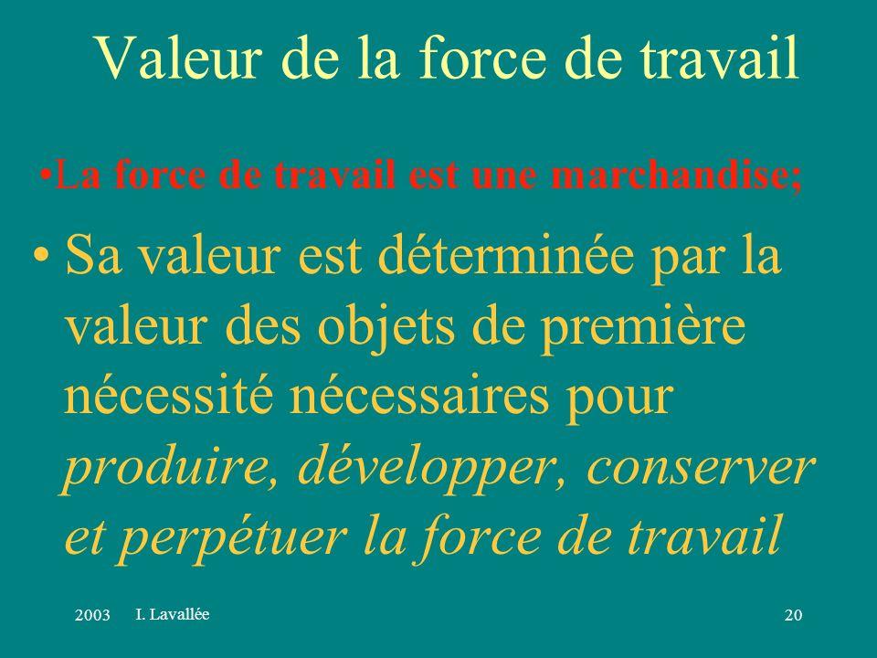 200319 La marchandise force de travail Ce que vend louvrier, ce nest pas son travail, cest : Sa force de travail I. Lavallée