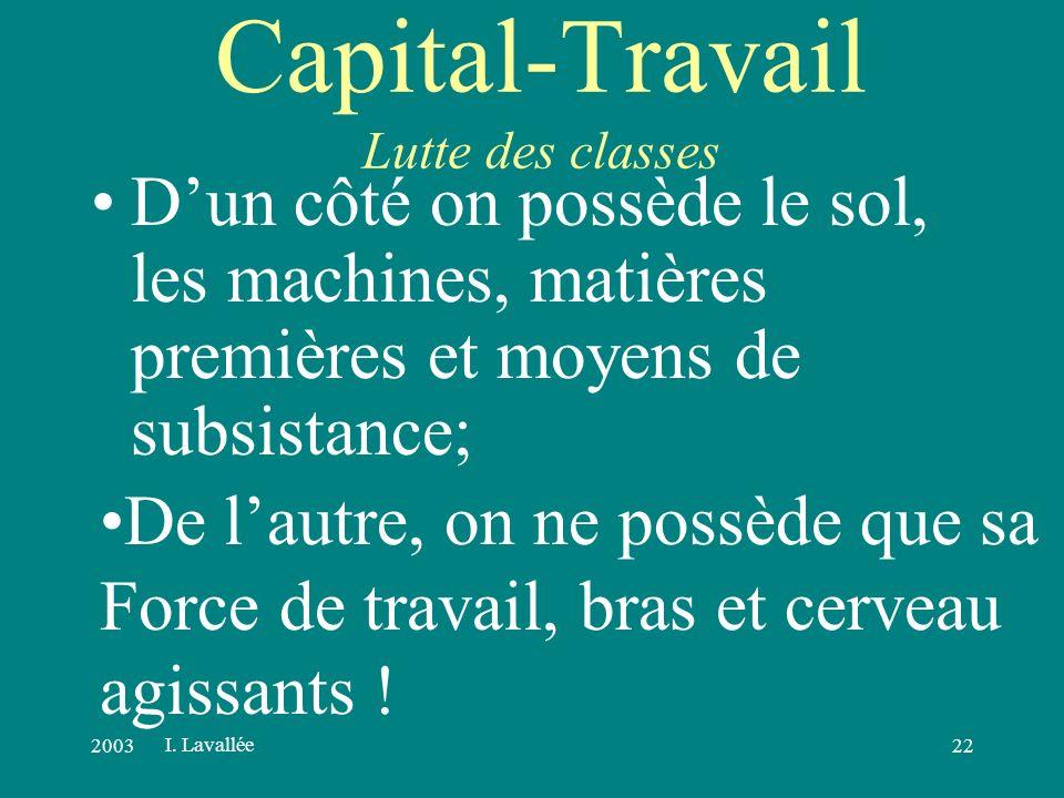 200321 Prix de la force de travail Cest le salaire Elle a une valeur et donc un prix : I. Lavallée