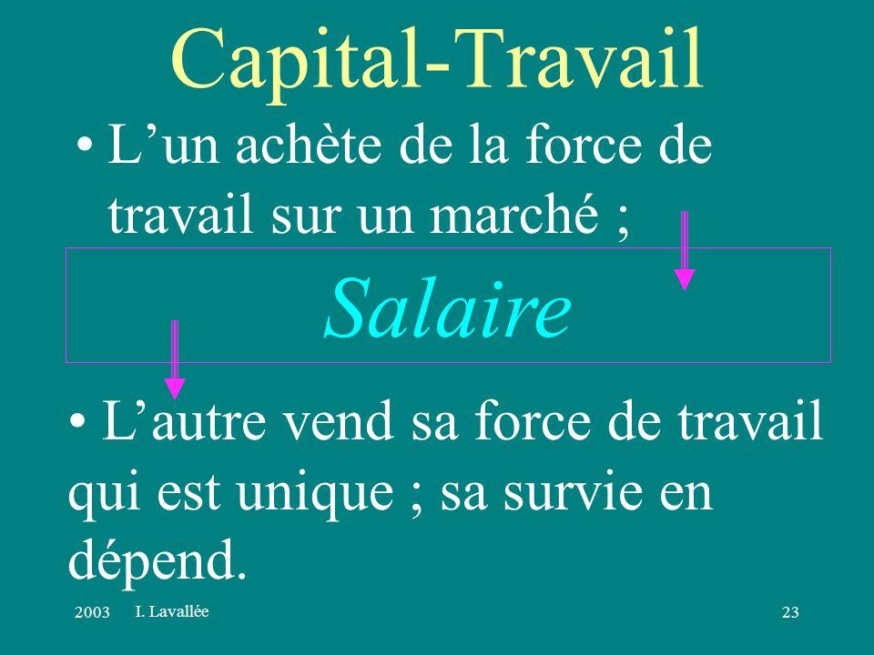 200322 Capital-Travail Lutte des classes Dun côté on possède le sol, les machines, matières premières et moyens de subsistance; De lautre, on ne possède que sa Force de travail, bras et cerveau agissants .