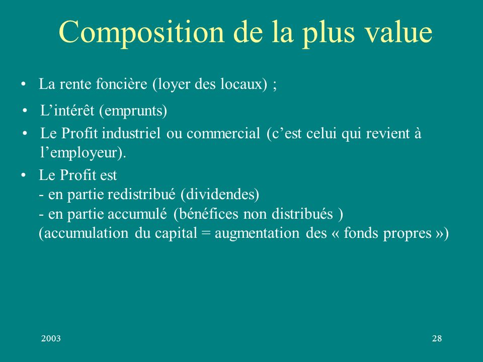 200327 Le profit Une partie du travail contenu dans la marchandise est du travail payé, une autre partie est du travail non payé (le surtravail). Par