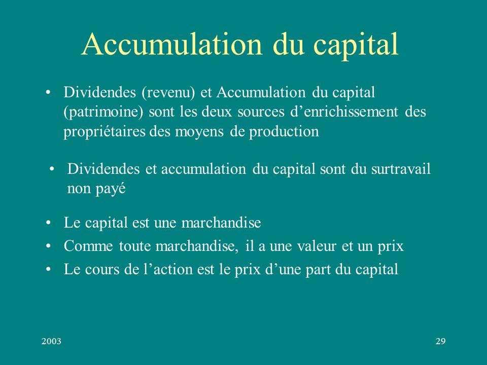 200328 Composition de la plus value Le Profit industriel ou commercial (cest celui qui revient à lemployeur). Le Profit est - en partie redistribué (d