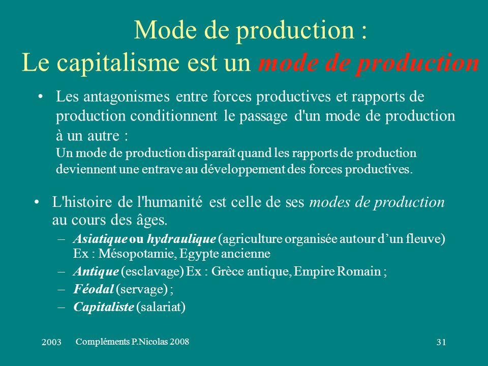 200330 Mode de production : Le capitalisme est un mode de production Un mode de production est la combinaison des deux facteurs : –Forces productives