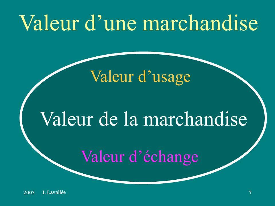 20036 Valeur dune marchandise Nécessité due à léchange de comparer les marchandises entre elles; Cest donc une valeur déchange; I. Lavallée