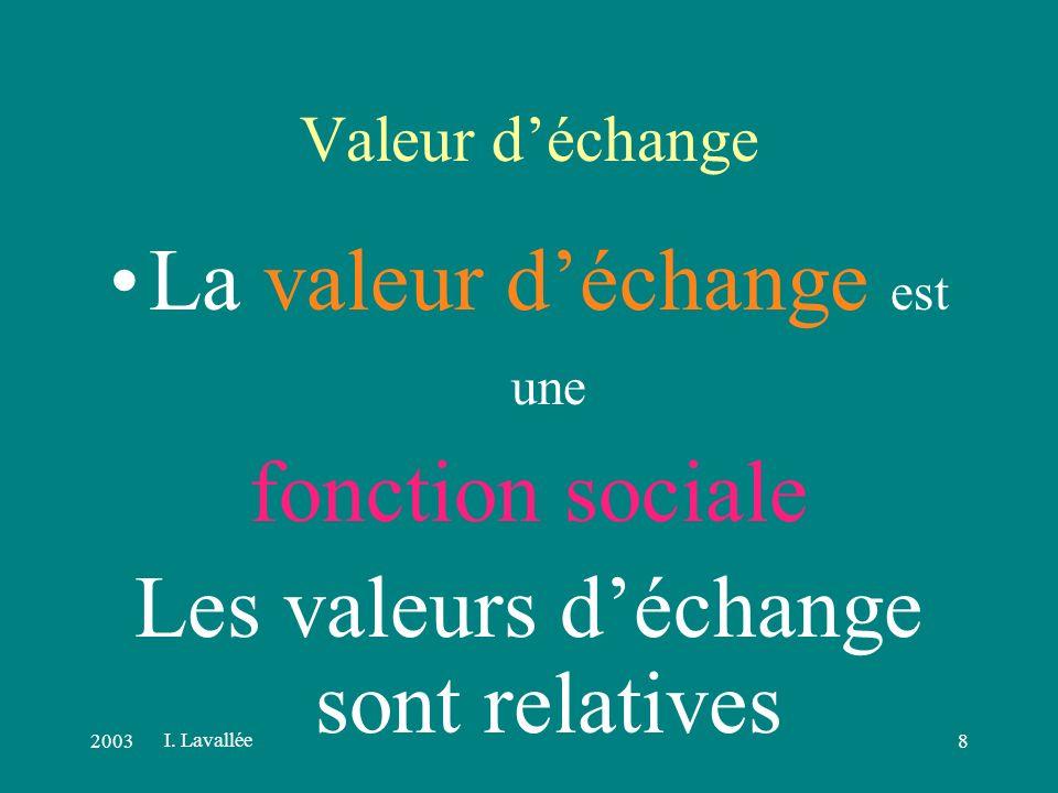 20037 Valeur de la marchandise Valeur dusage Valeur déchange Valeur dune marchandise I. Lavallée