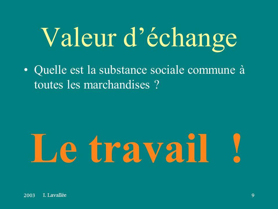 20038 Valeur déchange La valeur déchange est une fonction sociale Les valeurs déchange sont relatives I. Lavallée