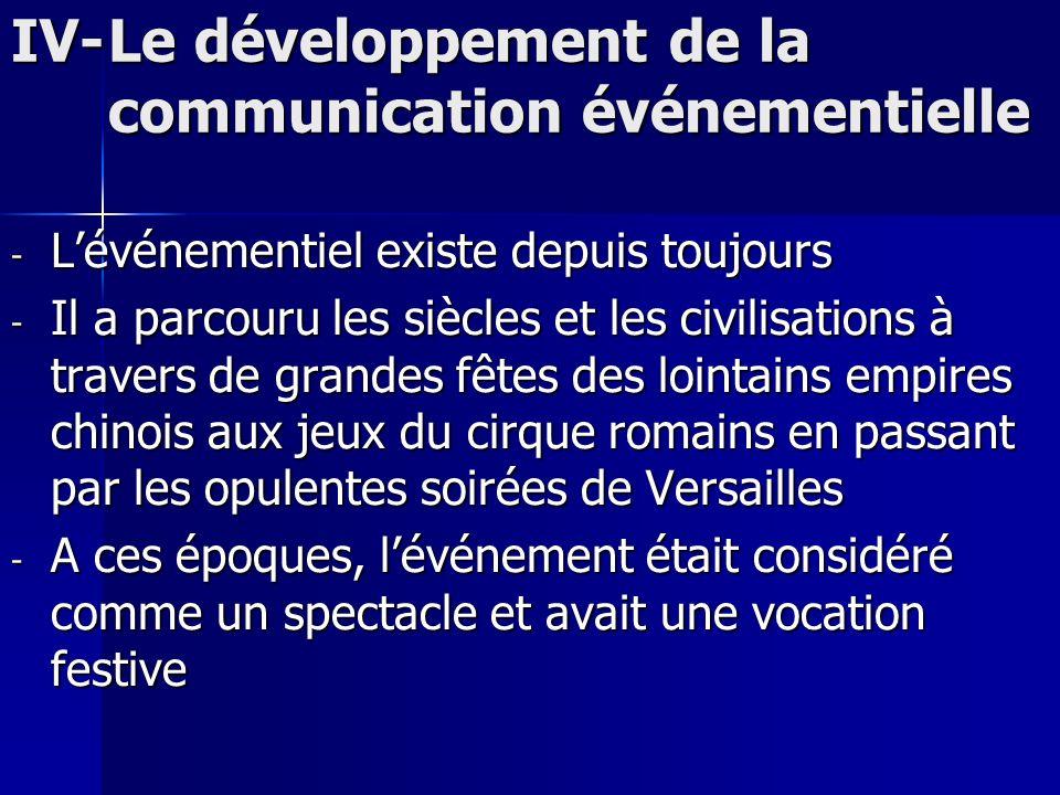 IV-Le développement de la communication événementielle - Lévénementiel existe depuis toujours - Il a parcouru les siècles et les civilisations à trave
