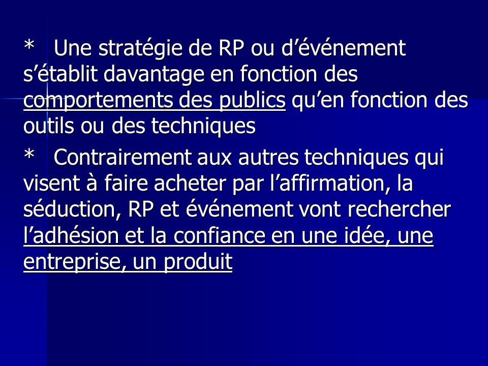 *Une stratégie de RP ou dévénement sétablit davantage en fonction des comportements des publics quen fonction des outils ou des techniques *Contrairem
