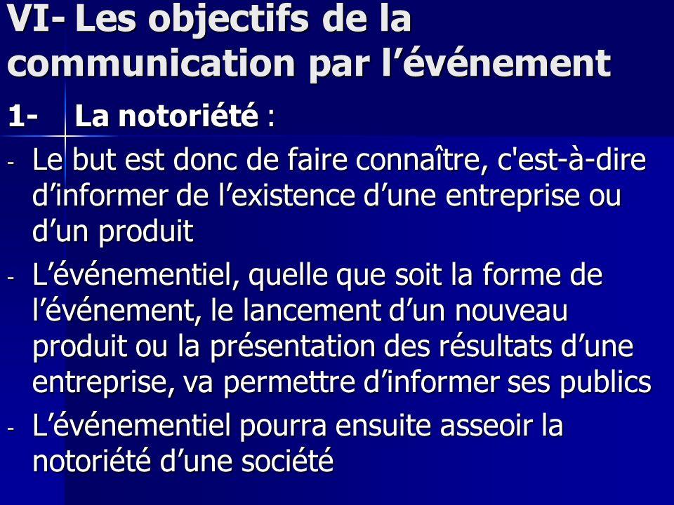 VI-Les objectifs de la communication par lévénement 1-La notoriété : - Le but est donc de faire connaître, c'est-à-dire dinformer de lexistence dune e